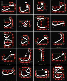 #ما_شاء_الله #ما_شاء_الله #عشق #خط #رووووعة #فن #لوحات #فن #الخطاط #خط #جماااال #راااائع #فنان #نسخ #رقعة #ديواني #ثلث #فارسي #المجوهر… Calligraphy Alphabet Tutorial, Calligraphy Lessons, Calligraphy For Beginners, Arabic Calligraphy Design, Persian Calligraphy, Arabic Calligraphy Art, Learn Calligraphy, Inspiration, Hafiz