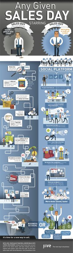Sales Enablement Goes Social #infographic #sales #socialmedia