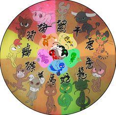 Ohh it's the chinease zodiac