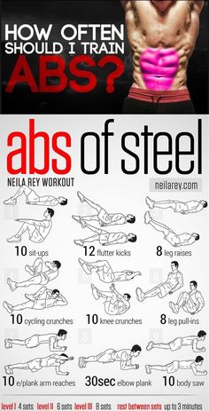 Fitness Workouts, Abs Workout Routines, Gym Workout Tips, Ab Workout At Home, No Equipment Workout, At Home Workouts, Fitness Tips, Health Fitness, Workouts For Men