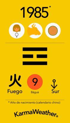 20 Ideas De Chacras Horoscopo Chino Calendario Chino Horoscopo Chino Buey