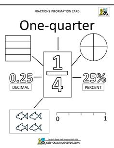 www.math-salamanders.com image-files fraction-to-decimal-quarters-1bw.gif