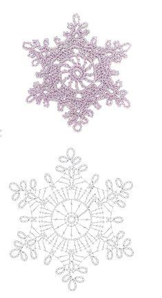 Moist Pumpkin Bread (One Bowl) - Orion - Her Crochet Crochet Snowflake Pattern, Crochet Stars, Crochet Snowflakes, Crochet Flower Patterns, Thread Crochet, Crochet Designs, Crochet Flowers, Crochet Stitches, Crochet Diagram