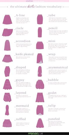 Skirt Types The Ultimate Clothing Style Guide - Free Sewing Patterns And Tutorials On The Cutting Floor Fashion Terminology, Fashion Terms, Fashion Mode, Skirt Fashion, Fashion Outfits, Style Fashion, Fashion Design Template, Fashion Design Sketches, Diy Design