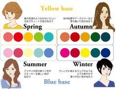 パーソナルカラーって知ってますか?パーソナルカラーとは、肌・髪・瞳(虹彩)・頬・唇の色から春夏秋冬の4つのタイプにわけたものです。パーソナルカラーにあったメイクやヘアスタイル、コーディネートを組むことで、あなたの魅力が最大限になります*今回は、明るく元気なイメージの春タイプのまとめです。