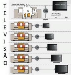 Tv home theater sofa Living Room Tv, Home And Living, Home Cinemas, Interior Design Tips, Home Theater, Home Deco, Living Room Designs, House Plans, New Homes