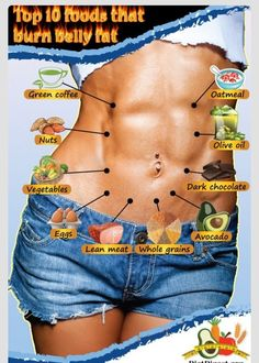 Foods That Burn Belly Fat #Musely #Tip