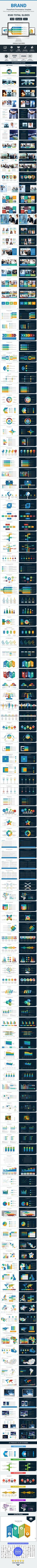 Brand PowerPoint Presentation Template (PowerPoint Templates)