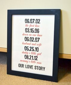 Anniversary 11x14 gift- important dates- our love story- subway art- gift for husband- gift for wife- gift for couple- gift for friend. $14.00, via Etsy...think ill have to make one for myself