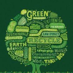 #Sustainability #green #infographics