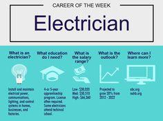 electrician career