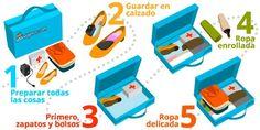 ¿Como hacer la maleta? 4 sencillos pasos #Viajes