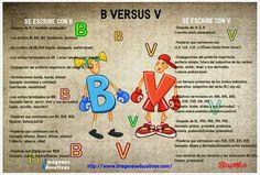 B VERSUS V - Imagenes Educativas