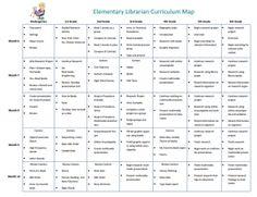 Library Curriculum - Elementary Librarian School Library Lessons, Middle School Libraries, Elementary School Library, Library Skills, Kindergarten Library Lessons, Elementary Schools, Classroom Libraries, Classroom Decor, Library Plan