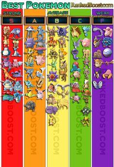 Pokemon-Go-CP