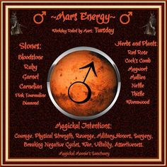 will best support Mars energy: courage, protection, achievement, power, confidence. Feng Shui, Planet Energy, Magick Spells, Healing Spells, Moon Magic, Practical Magic, Book Of Shadows, Numerology, Witches