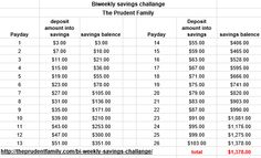 Biweekly Savings Challenge! $1,378 saved in 1 year! | The Prudent Family
