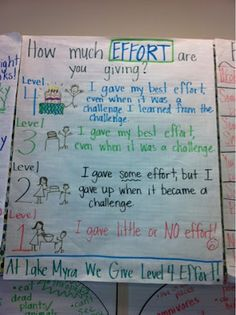 Hello Literacy: Halls and Walls excellent Anchor Charts.love the stop and jot idea. Classroom Behavior, Classroom Posters, Future Classroom, School Classroom, Classroom Ideas, Classroom Rules, Teaching Posters, History Classroom, Organization And Management