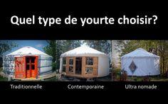 Comment choisir votre yourte ? (Mongole, Occidentale ou Flex) - 3/9 Vivr...