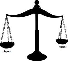 14 Best Econ Principle 5: Exchange benefits traders images