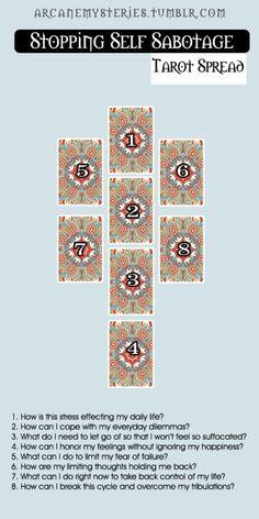The Tarot Sybarite