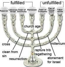 We can use prophetic analysis to try to narrow down the Rapture to the appropriate Jewish feast. The next unfulfilled feast is the Feast of Trumpets. Scripture seems to show that the Rapture is tied to the Feast of Trumpets. El Talmud, Cultura Judaica, Yom Teruah, Feasts Of The Lord, Revelation Bible, Bible Doctrine, Feast Of Tabernacles, Messianic Judaism, Hebrew Words