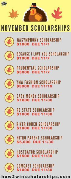 November College Scholarships for you or your student!