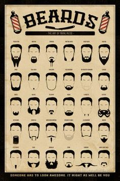 Beards - The Art of Manliness Posters at AllPosters.com Movember Mustache, Mustache And Goatee, Moustaches, Goatee Beard, Mustache Party, Art Of Manliness, Barber Haircuts, Haircuts For Men, Mens Facial