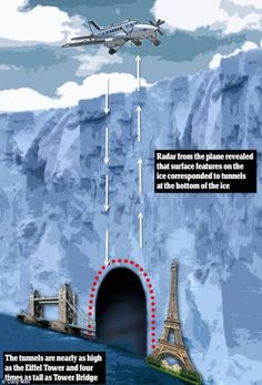 British scientists discovered the 820-foot tunnels in West Antarctica They were detected on airborne radar imaging and satellite photos Suggest that water flows in concentrated 'rivers' beneath ice sheets The information will be used to predict how the ice will …