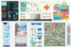 13 Great Data Science Infographics Most of these infographics are tutorials covering various topics in big data machine learning visualization data science Hadoop R or Python typically intended for beginners. Some are cheat sheets and can be nice summaries for professionals with years of experience. @tachyeonz