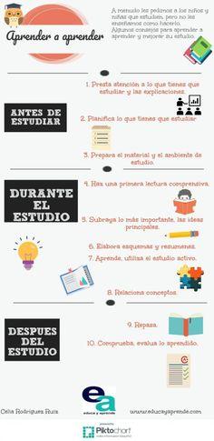 16 Ideas De Hábitos De Estudio Hábitos De Estudio Estudio Tecnicas De Estudio