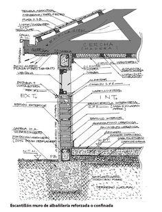 Galeria de 17 Modelos para Sistemas Comuns de Construção para Ajudá-lo a Materializar seus Projetos - 13