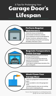 Here are 3 great tips for prolonging the life of your garage door system in Las Vegas. Enjoy the infographic. Precision Garage Doors, Garage Door Design, Getting Out, Infographics, Tips, Las Vegas, Words, Videos, Blog