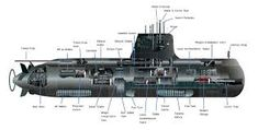 「submarine」の画像検索結果