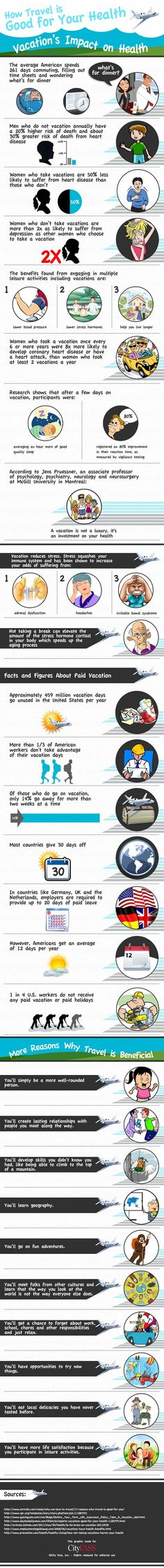 CityPASS infographic: How Travel is Good for Your Health