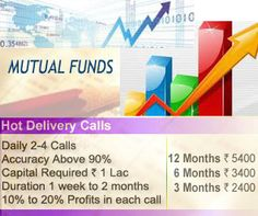 New Mutual Funds