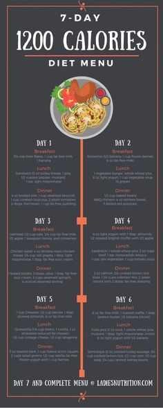 If you want to lose some pounds, then definitely you should try this 7 day, 1200 calories diet meal plan! A successful meal plan for losing weight incorporates good diet and exercising. calorie Diet A 1200 Calorie Meal Plan 1200 Calorie Diet Menu, Ketogenic Diet Meal Plan, Ketosis Diet, Low Fat Diets, Fat Burning Foods, Diet And Nutrition, Complete Nutrition, Holistic Nutrition, Nutrition Guide