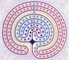 Myth and History of Labyrinths. Design and create your own Pavement Labyrinth for under $10!