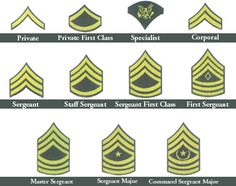 These ranks generally correspond with those of Western militaries, and in particular reflect 23 Nov 2010 Army Ranks y Pay Grade. Description from photoblog.bloguez.com. I searched for this on bing.com/images