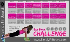 Simply Fit Board - Six Pack Plank Challenge