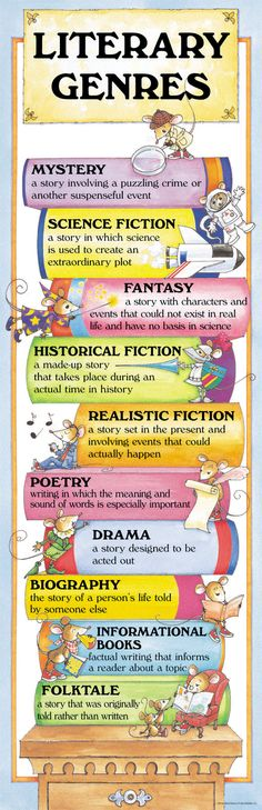 "stack of books & playful mice, ""literary genres"" giant poster for sale from the parent teacher store"