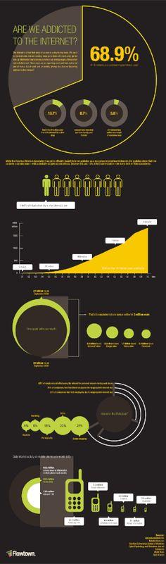 #infographic { internet addiction.