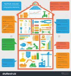 House Repair Infographic, Set Elements. Vector Illustration - 231680545 : Shutterstock