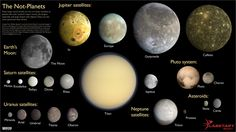 non_planets_emily