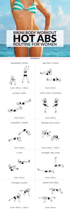 Trim, tone and sculpt your entire core with this 30 minute Ab Workout Routine for women! 10 strengthening and tightening moves to target your abs, obliques, lower back and the deep muscles of the core, and get you hot abs, fast! http://www.spotebi.com/workout-routines/30-minute-ab-workout-routine-for-women/