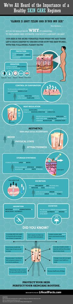 Importance of a Healthy Skin Care Regimen — Skinfocused Dermatology