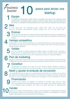 10 pasos para lanzar tu startup #infografia #infographic #entrepreneurship