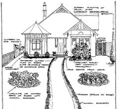floor plan of queensland workers cottage Landscape Plans, Landscape Design, Queenslander, Autumn Garden, Front Yard Landscaping, Dream Garden, Garden Planning, Garden Inspiration, Paris Skyline