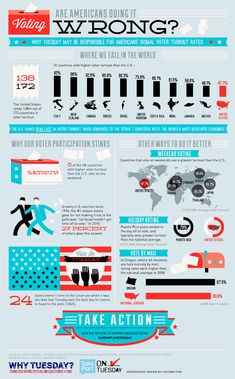 Why do Americans vote on Tuesdays? How do American voting rates compare to other countries? What effect does our low US voter turnout rate have on our political system? Government Lessons, Teaching Government, Us Government, Political System, Political Science, Illustrator, Voter Turnout, Teaching Social Studies, School
