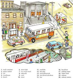 City vocabulary places around the city English lesson English For Beginners, English Tips, English Study, English Words, English Lessons, Learn English, English Language, English Teaching Materials, Teaching English